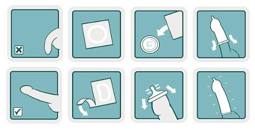 Cách sử dụng bao cao su shell